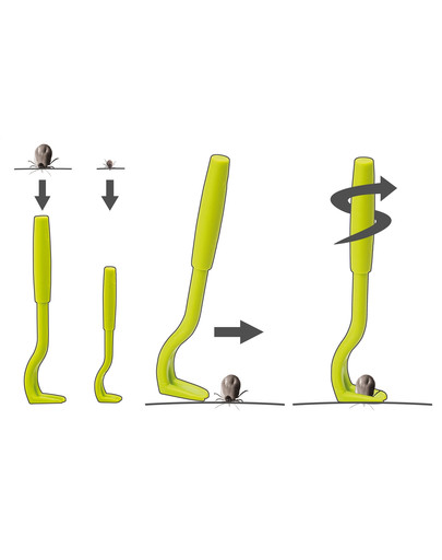 H3D O'TOM TICK TWISTER,  das effizienteste Instrument zur Zeckenentfernung