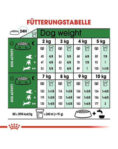 ROYAL CANIN MINI Adult 8+ Trockenfutter für ältere kleine Hunde 2 kg