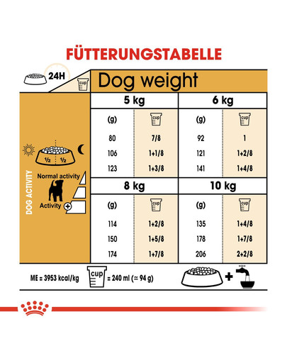 ROYAL CANIN Jack Russell Terrier Adult Hundefutter trocken 7,5 kg