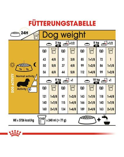 ROYAL CANIN Dachshund Adult Hundefutter trocken für Dackel 500 g
