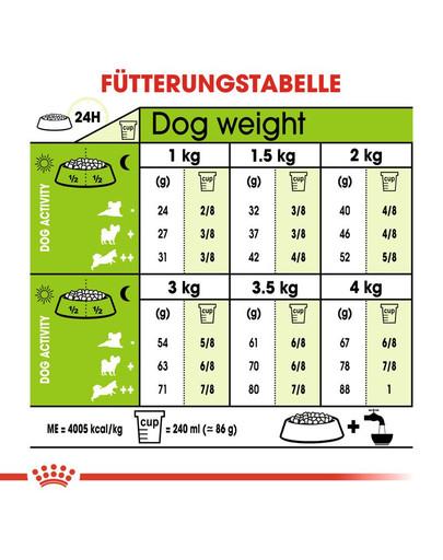 ROYAL CANIN X-SMALL Adult Trockenfutter für sehr kleine Hunde 1,5 kg