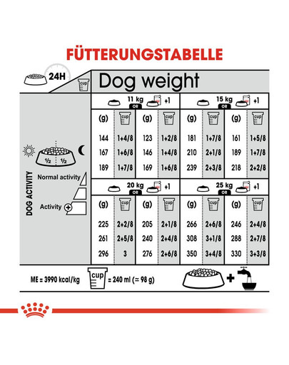 ROYAL CANIN DIGESTIVE CARE MEDIUM Trockenfutter für mittelgroße Hunde mit emfindlicher Verdauung 3 kg