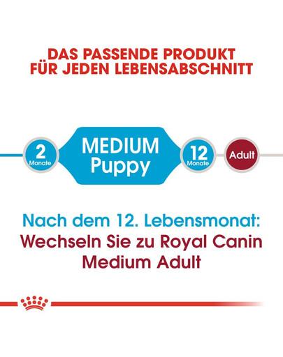 ROYAL CANIN MEDIUM Puppy Welpenfutter trocken für mittelgroße Hunde 15kg + 3kg gratis