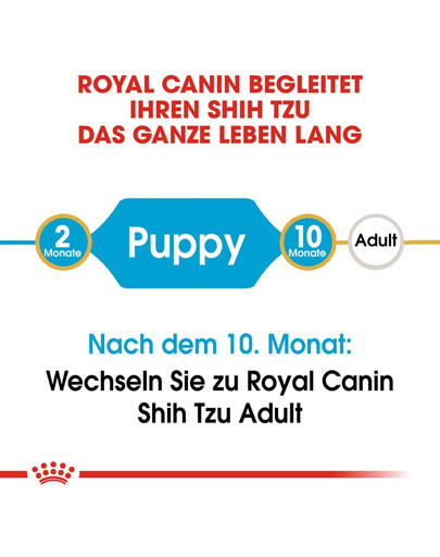 ROYAL CANIN Shih Tzu Puppy Welpenfutter trocken 1,5 kg