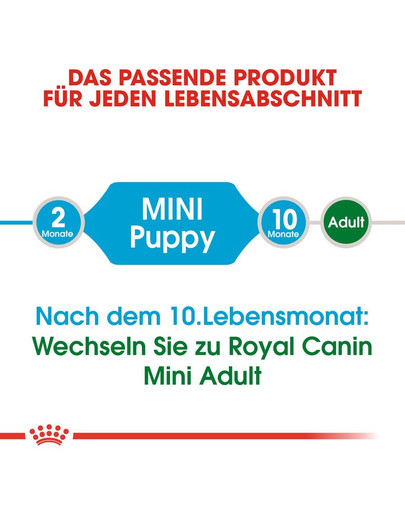 ROYAL CANIN MINI Puppy Welpenfutter trocken für kleine Hunde 4 kg
