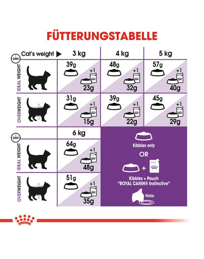 ROYAL CANIN SENSIBLE Trockenfutter für sensible Katzen 400 g