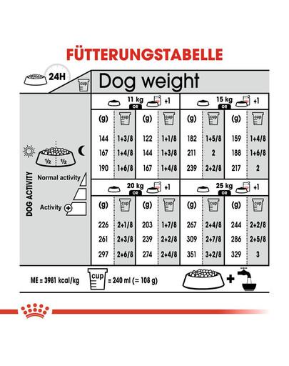 ROYAL CANIN MEDIUM Dermacomfort Trockenfutter für mittelgroße Hunde mit empfindlicher Haut 10 kg