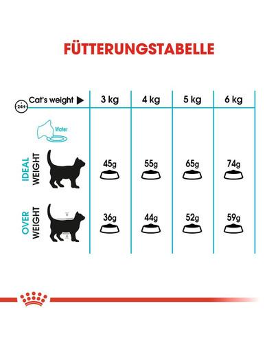 ROYAL CANIN Urinary Care Katzenfutter trocken für gesunde Harnwege 2 kg